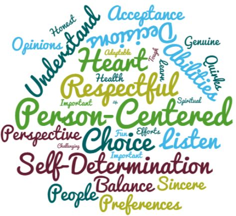 Person Centered Word Cloud.JPG