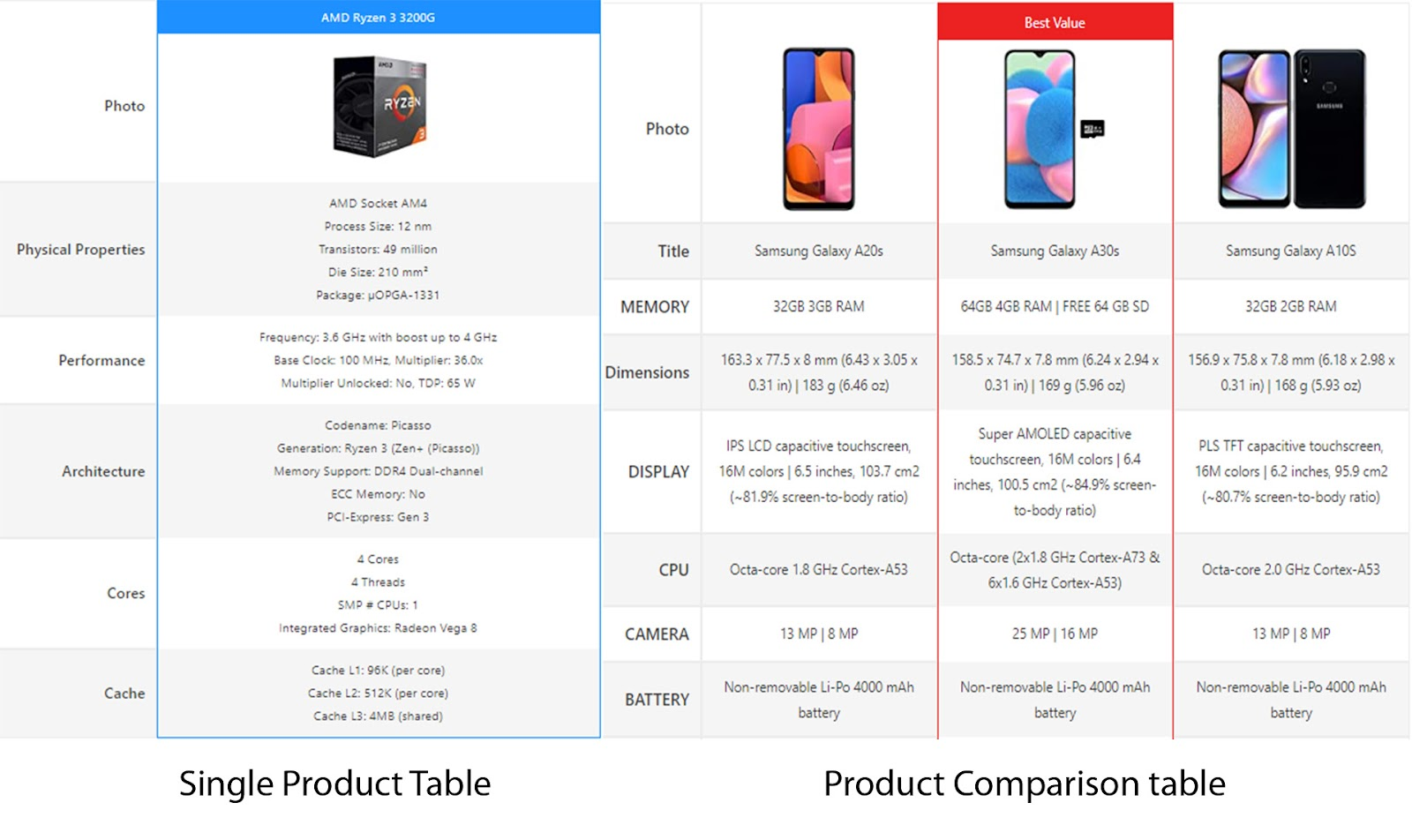 single product table, product comparison table, azonpress