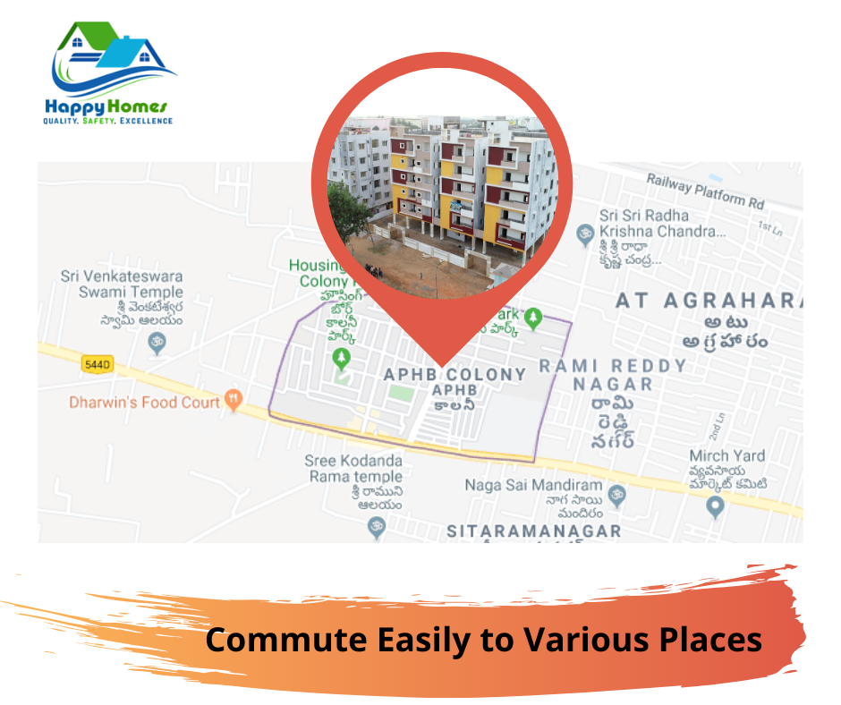 Near by Locations - Happyhomes Guntur