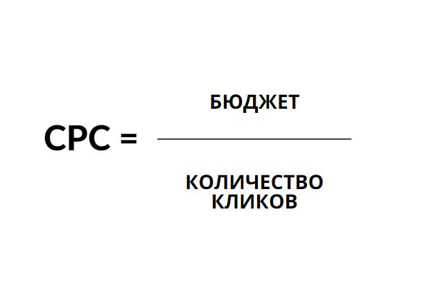 показатели контекстной рекламы