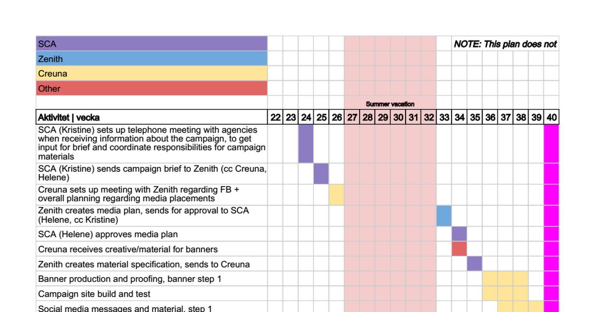 campaign planning brief