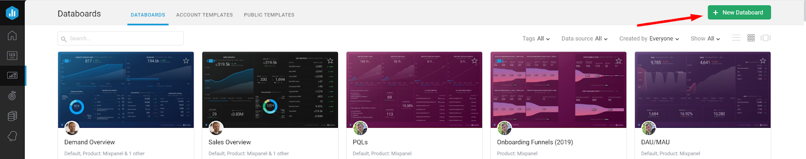 Databox's databoards page