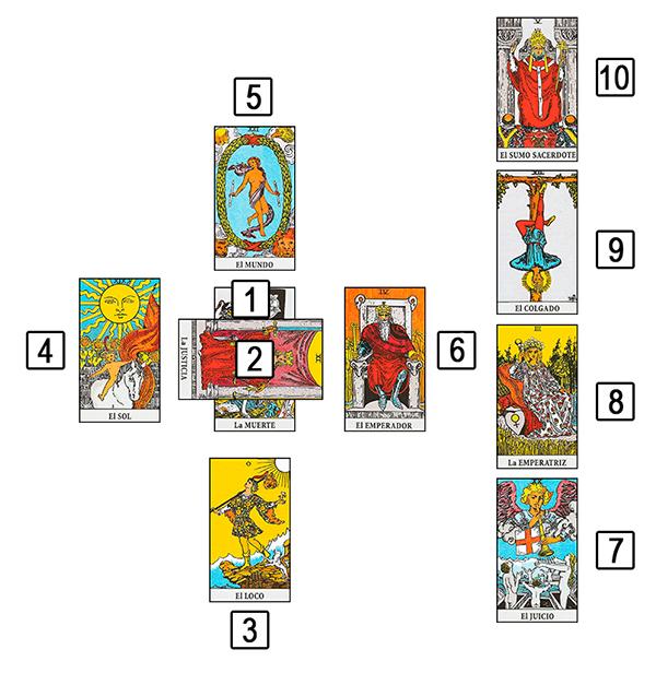 cruz celta no tarot