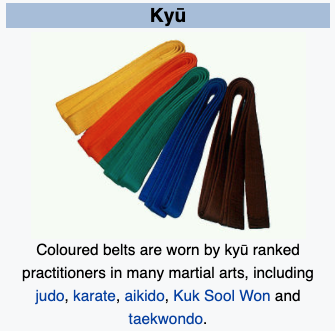 Colored Belts Worn By Kyu Ranked Practitioners In Many Martial Arts.