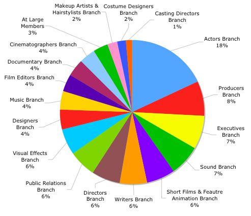 Voting Members Dec 2015.jpg