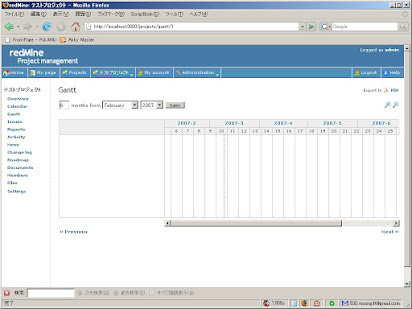Redmine Project Management Software