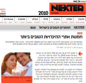 best dating site in israel girl im dating has become distant