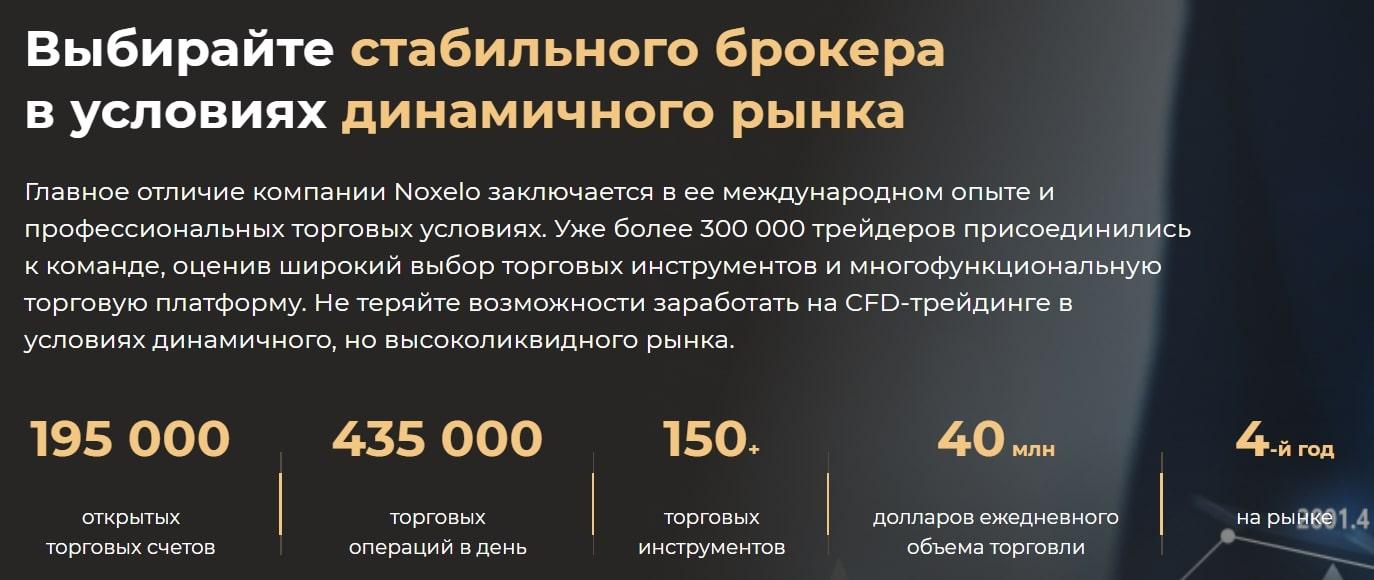 Подробный обзор сервиса для онлайн-торговли Noxelo, отзывы
