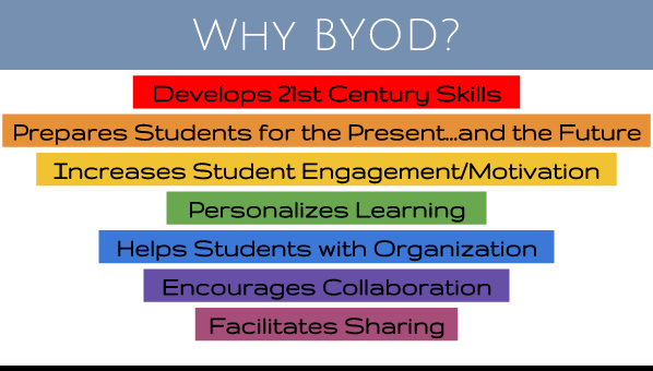 WHy BYOD.PNG