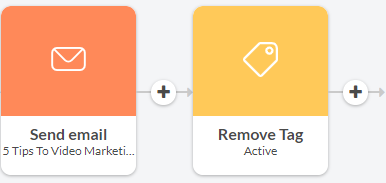 Remove Tag with active tag in the Automizy automation builder