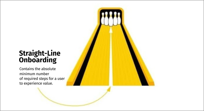 Straight-line Onboarding