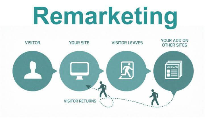 Remarketing คืออะไร