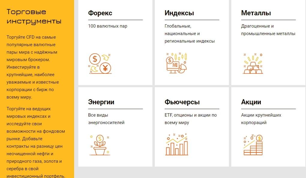 Profit-book: отзывы трейдеров и анализ условий сотрудничества