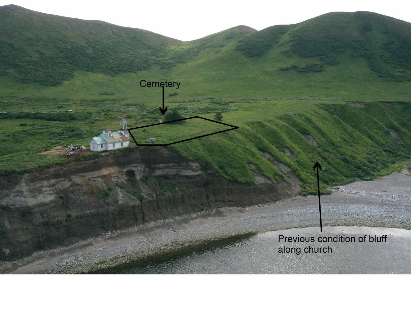 Ground-penetrating-radar investigations. Figure 3