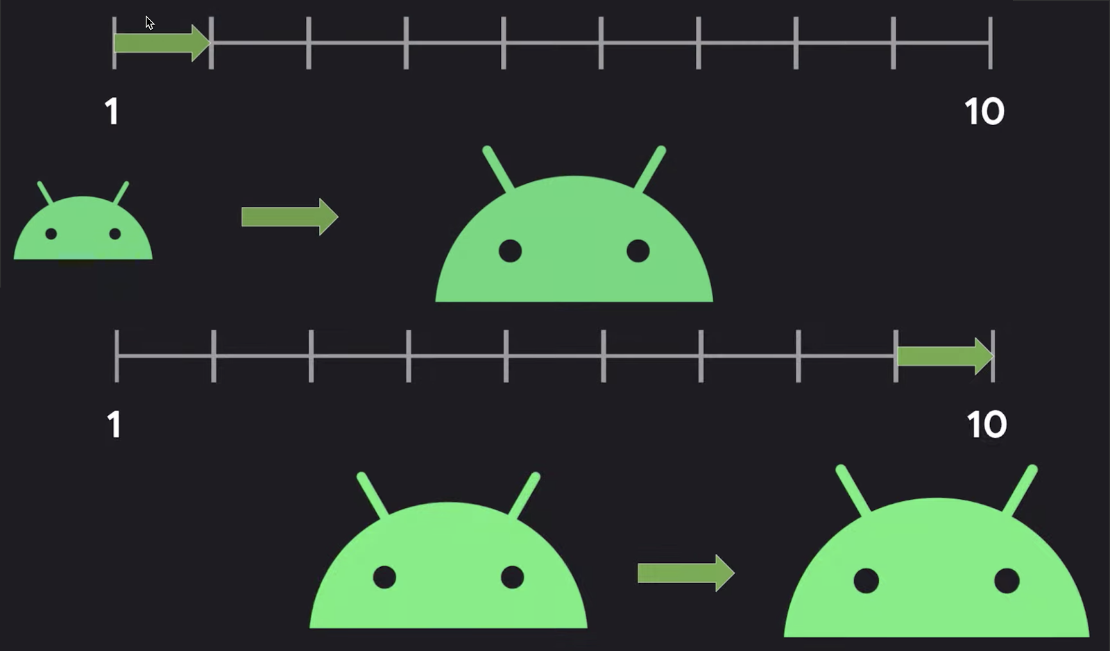 Implementing a zoom slider with Android logo