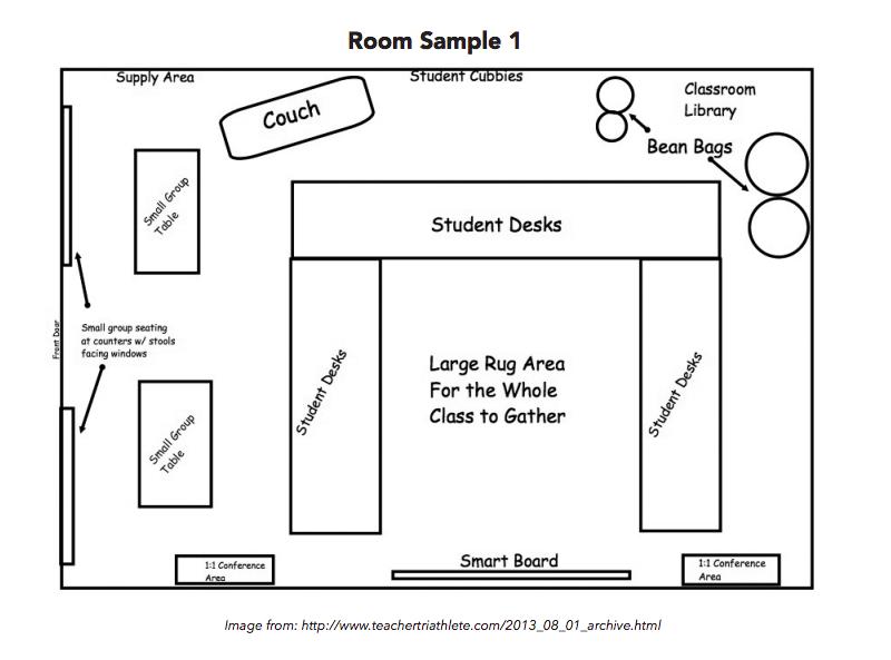 Responsive Classroom Design : Culturally responsive classroom environment pps k