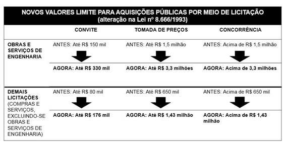 http://www.planejamento.gov.br/imagens/noticias/2018/copy_of_image001.jpg
