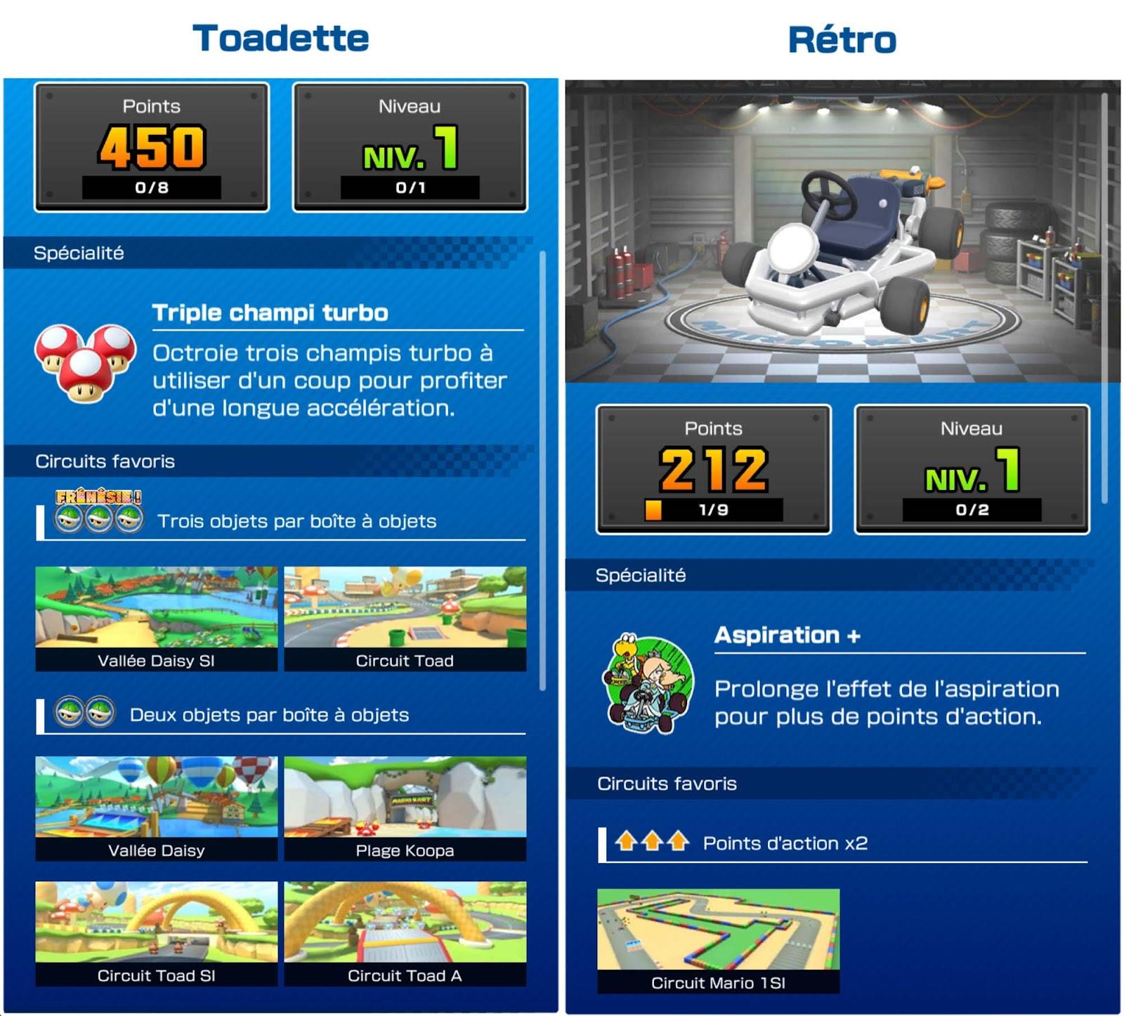 Mario Kart tour nouveauté