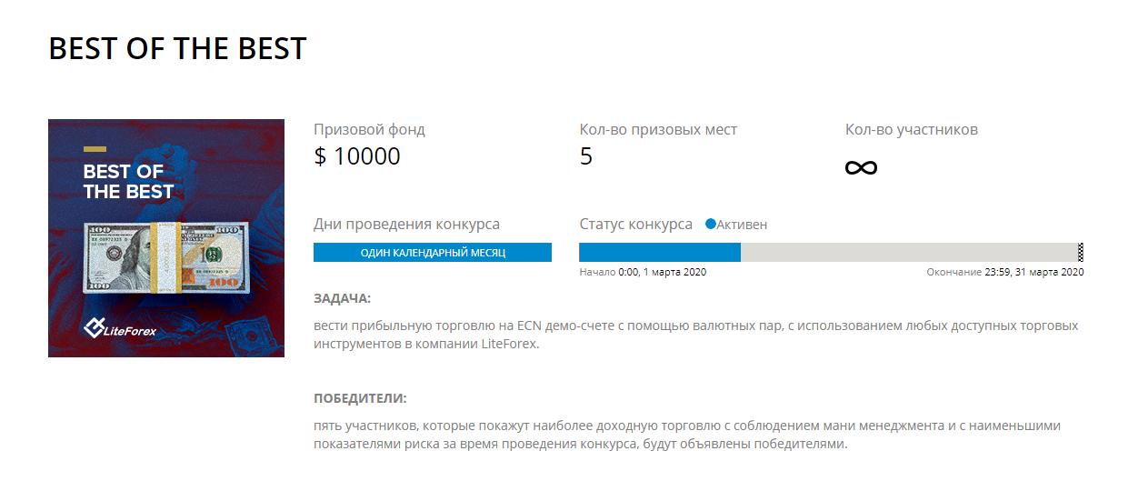 """Обзор форекс-брокера LiteForex: отзывы трейдеров о """"кухне"""""""