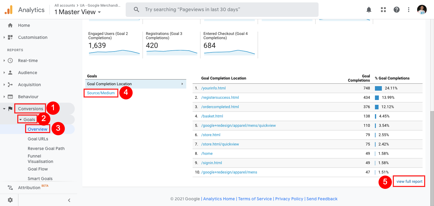 How to Check Leads Source in Google Analytics