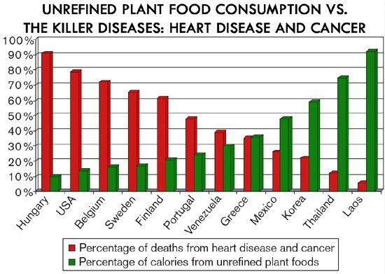 Plant-vs-disease-chart.jpg