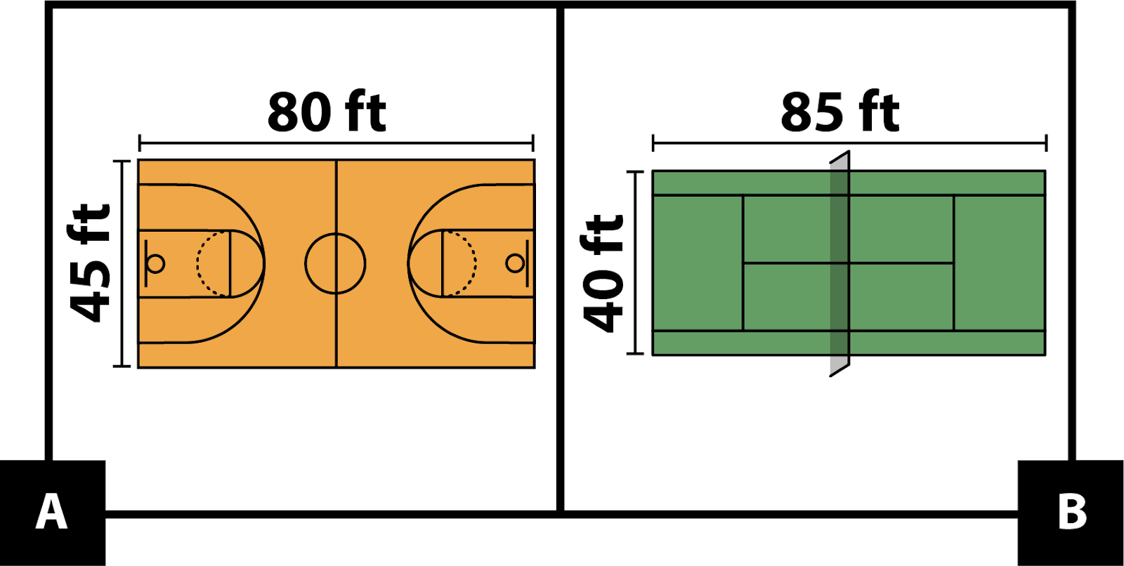 A: A basketball court with the dimensions of 45 feet by 80 feet. B: A tennis court with the dimensions of 40 feet by 85 feet.