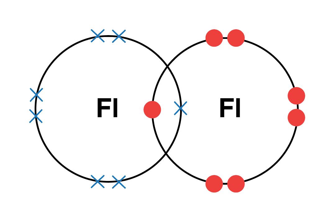 hydrogen fluoride dot diagram igcse chemistry 2017 1 46 understand how to use    dot    and  igcse chemistry 2017 1 46 understand how to use    dot    and