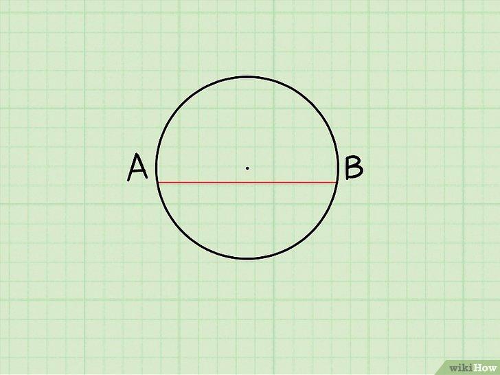 иллюстрация точек пересечения прямой и окружности