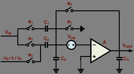 DAC电路框图