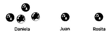 Daniela, Juan y Rosita reúnen todas las canicas y las reparten entre ellos en partes iguales. ¿Cuántas canicas le corresponden a cada uno?