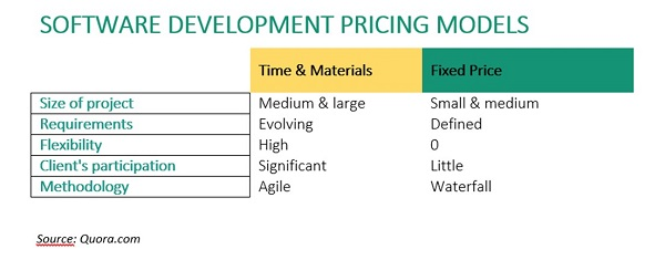 sd-pricing-models