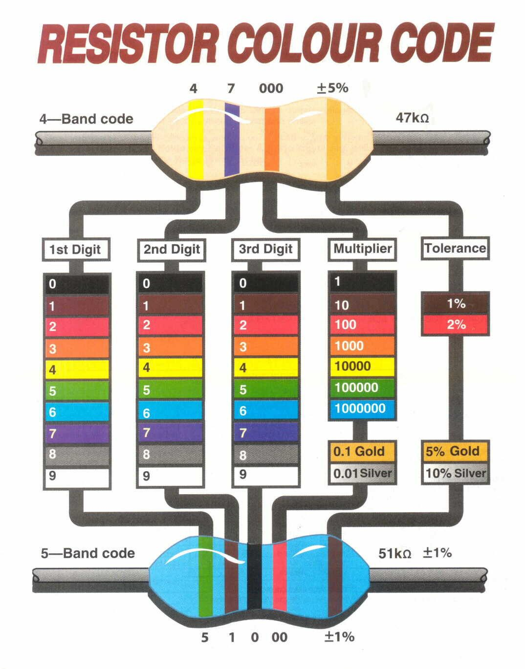 Electronic Circuitselectricity And Bread Boarding Circuits Pp What A Circuit Their Relationship The Difference Between 120 240 Volts Is Functions Of Fuses Breakers Meaning Parallel