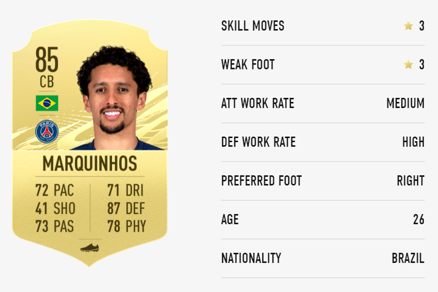 FIFA 21 Marquinhos