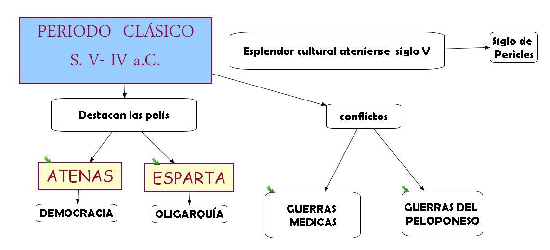Cultura clásica: diciembre 2013