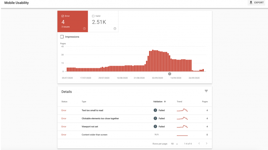 A screenshot showing a website's mobile usability on Google search console- Google's mobile First-Indexing