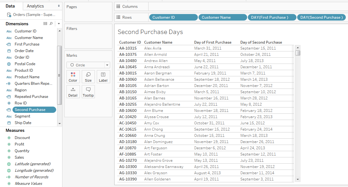 LOD in Tableau Use Case 4 - Customer Second Purchase Analysis 36