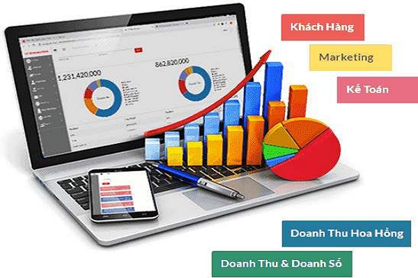 Báo cáo thống kê tài chính, doanh thu