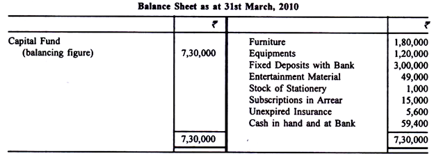 Calculation of Capital Fund