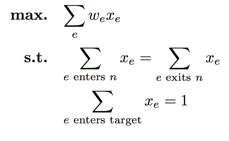 thesis on linear programming
