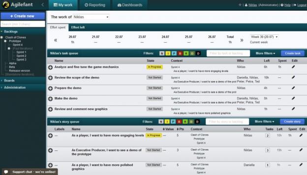 Công cụ quản lý dự án phần mềm Agilefant