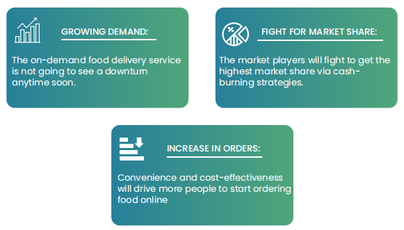 Build an On-demand Food Delivery Business: Tookan