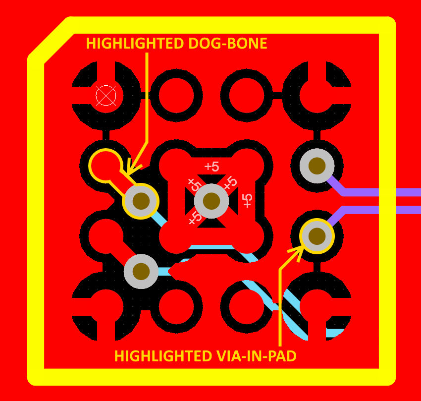 A BGA footprint illustrating both via-in-pad connections and dog-bone connections