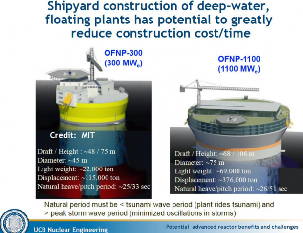 Chart 3. Schematic of shipyard-constructed nuclear power plants, P. Peterson, Wanning workshop.