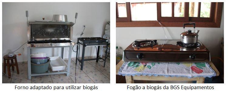 equipamentos adaptados para o biogás