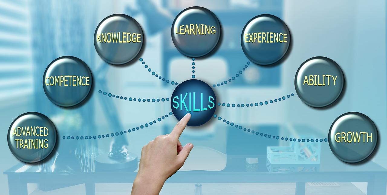 skill based learning
