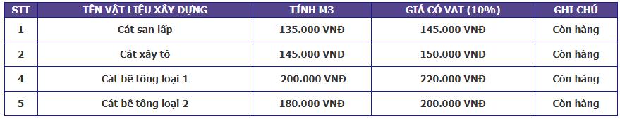 Bảng báo giá cát xây dựng mới nhất tại tphcm