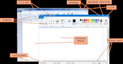 Elements of Program Window