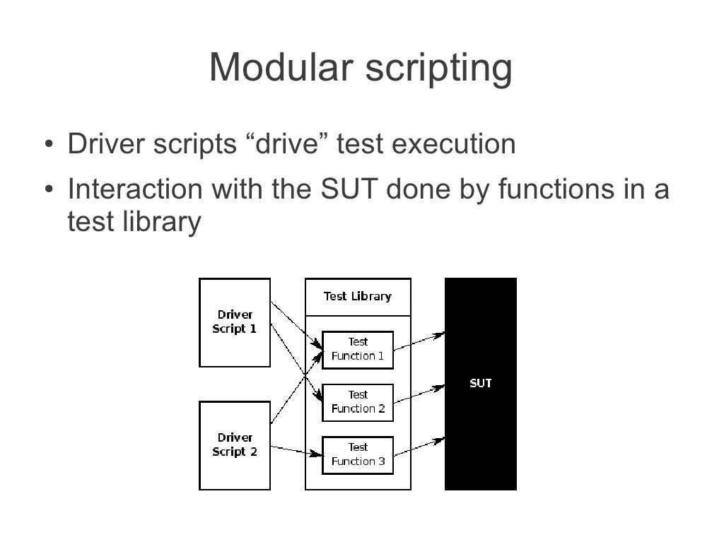 modular-scripting-testing-scheme