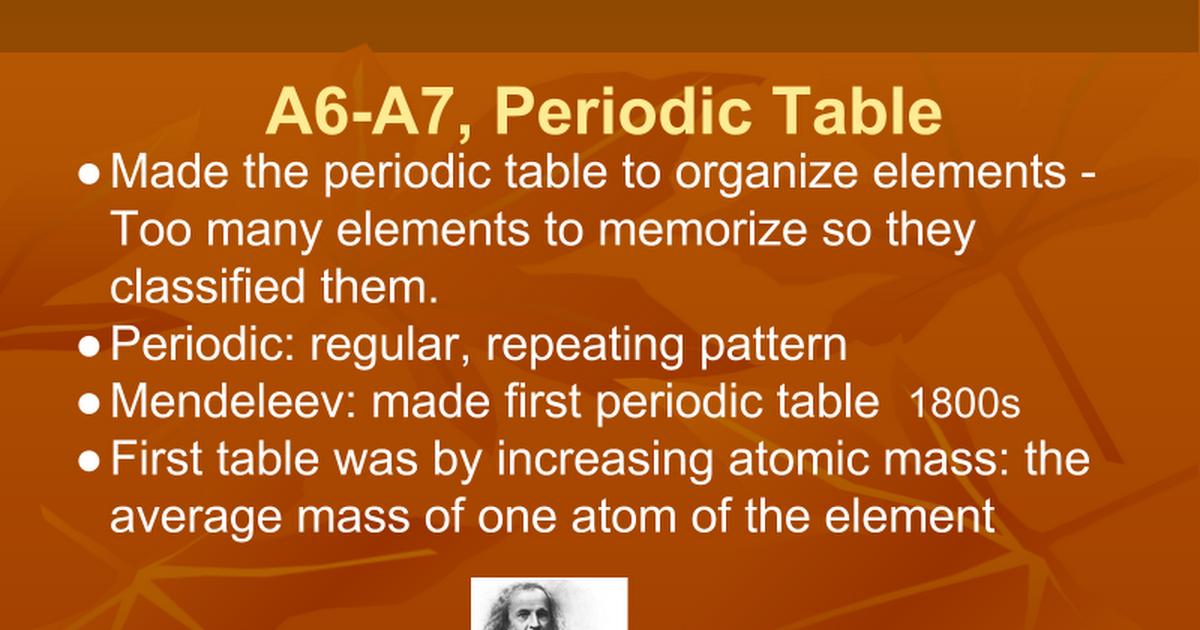 A6 a7 periodic table google slides urtaz Gallery