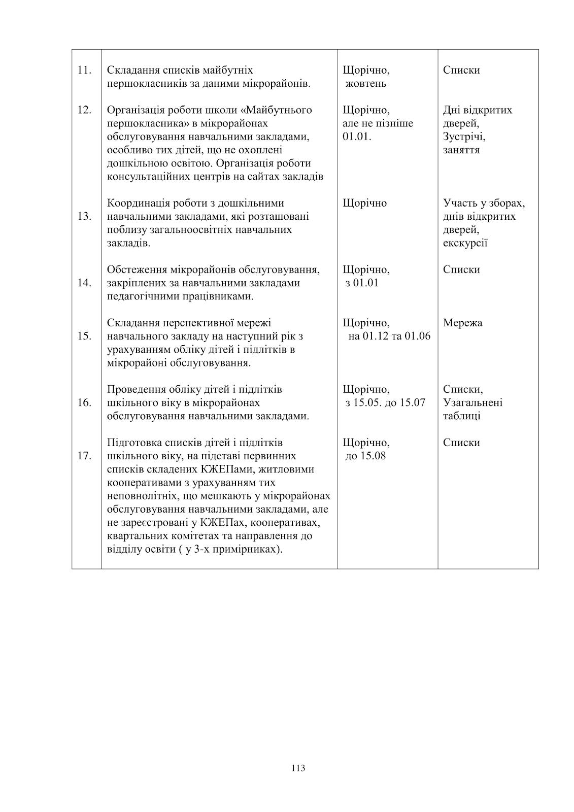 C:\Users\Валерия\Desktop\план 2016 рік\план 2016 рік-113.png